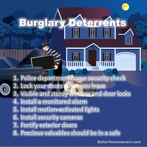 Burglary Deterrents