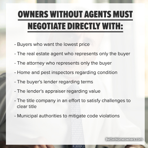 Owners Without Agents negotiate differently