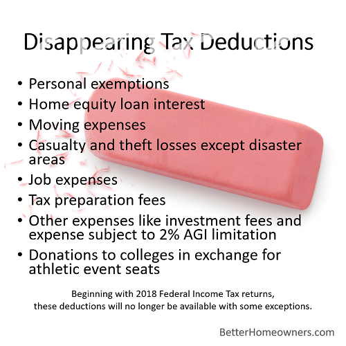 Disappearing Tax Deductions